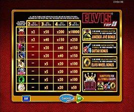 Top 20 New Slots top 20